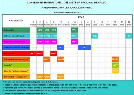 Calendario-vacunaciones-2015